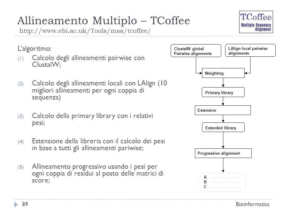 Allineamento Multiplo – TCoffee http://www.ebi.ac.uk/Tools/msa/tcoffee/ Bioinformatica89 Lalgoritmo: (1) Calcolo degli allineamenti pairwise con Clust