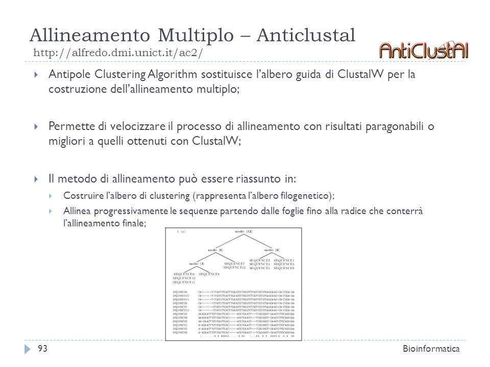 Allineamento Multiplo – Anticlustal http://alfredo.dmi.unict.it/ac2/ Bioinformatica93 Antipole Clustering Algorithm sostituisce lalbero guida di Clust