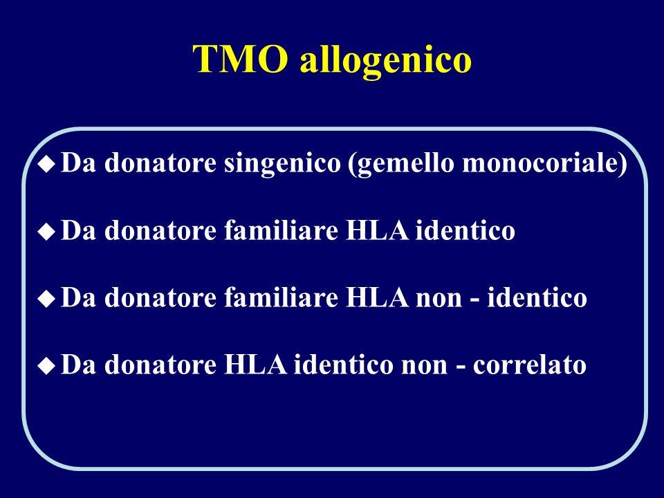 TMO allogenico u Da donatore singenico (gemello monocoriale) u Da donatore familiare HLA identico u Da donatore familiare HLA non - identico u Da dona
