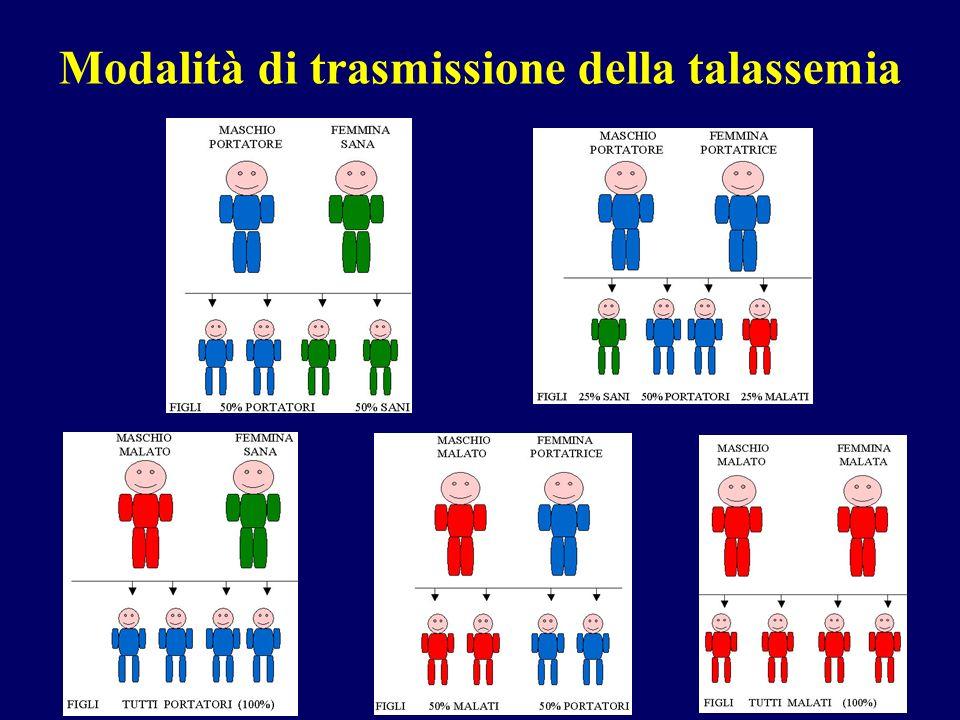 Modalità di trasmissione della talassemia