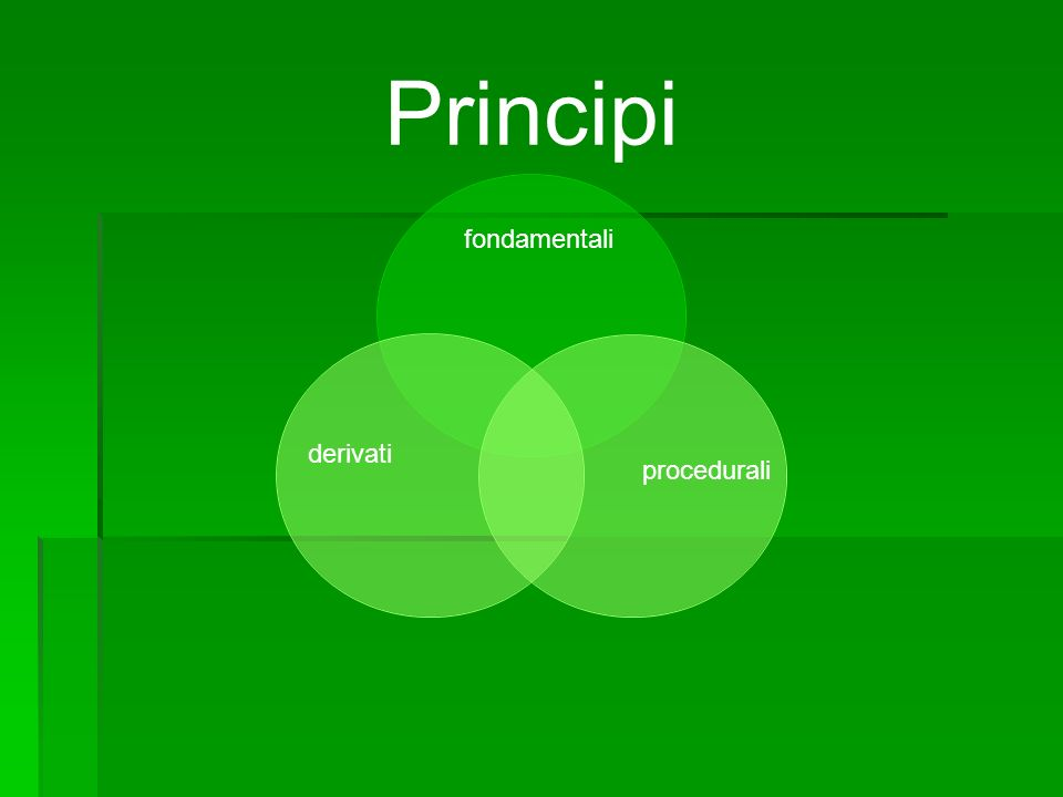 fondamentali procedurali derivati