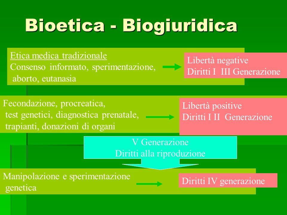 Bioetica - Biogiuridica Etica medica tradizionale Consenso informato, sperimentazione, aborto, eutanasia Fecondazione, procreatica, test genetici, dia