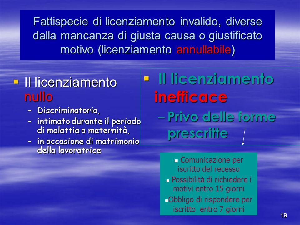 18 La nozione di giustificato motivo: Oggettivo: ragioni inerenti allattività produttiva, allorganizzazione del lavoro e al regolare funzionamento di