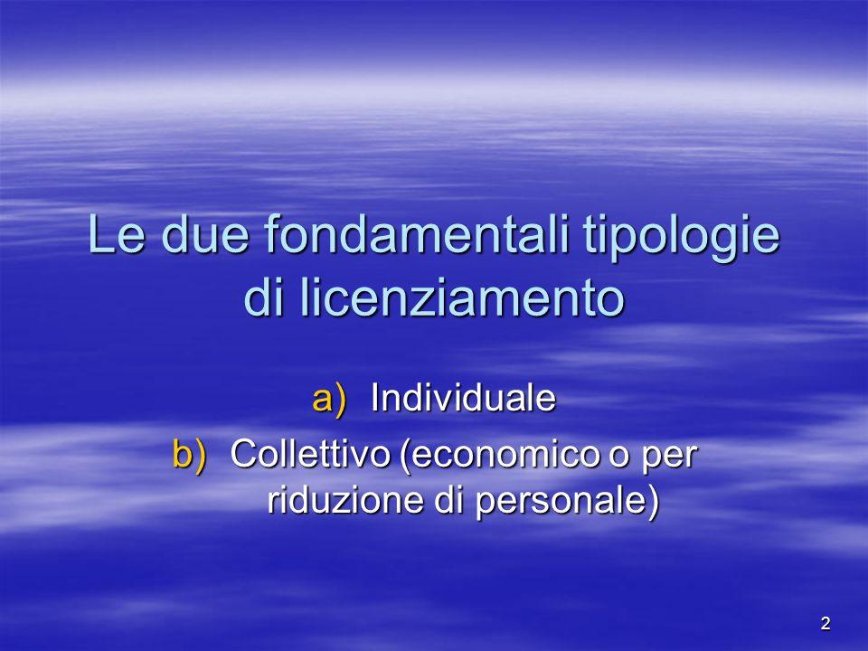 2 Le due fondamentali tipologie di licenziamento a)Individuale b)Collettivo (economico o per riduzione di personale)