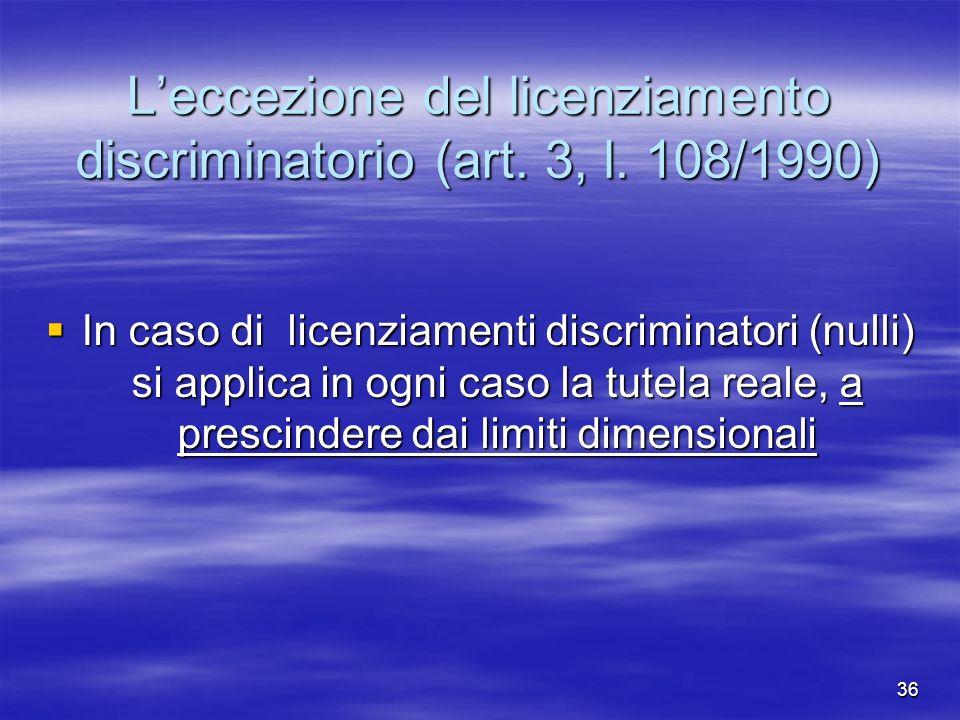 35 Area in cui si applica il principio della libera recedibilità E stata drasticamente ridotta dalla l. n. 108/1990. E stata drasticamente ridotta dal