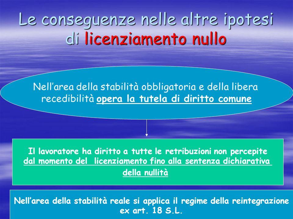 36 Leccezione del licenziamento discriminatorio (art. 3, l. 108/1990) In caso di licenziamenti discriminatori (nulli) si applica in ogni caso la tutel