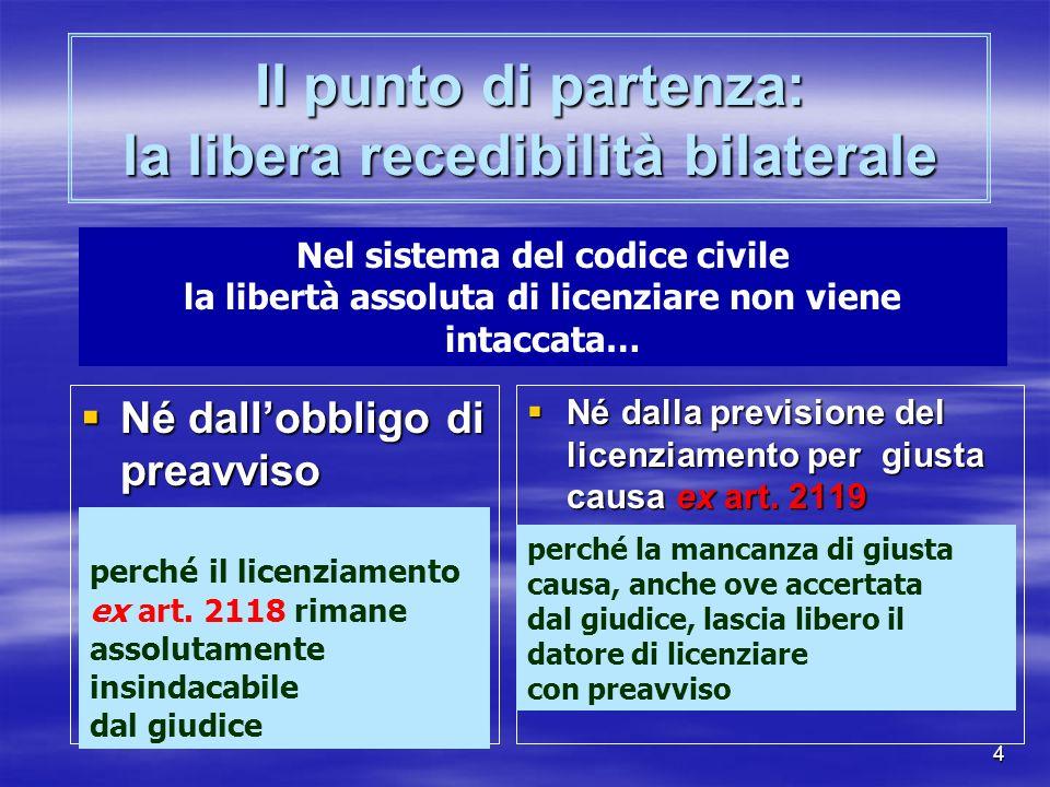 4 Il punto di partenza: la libera recedibilità bilaterale Né dallobbligo di preavviso Né dallobbligo di preavviso Né dalla previsione del licenziamento per giusta causa ex art.