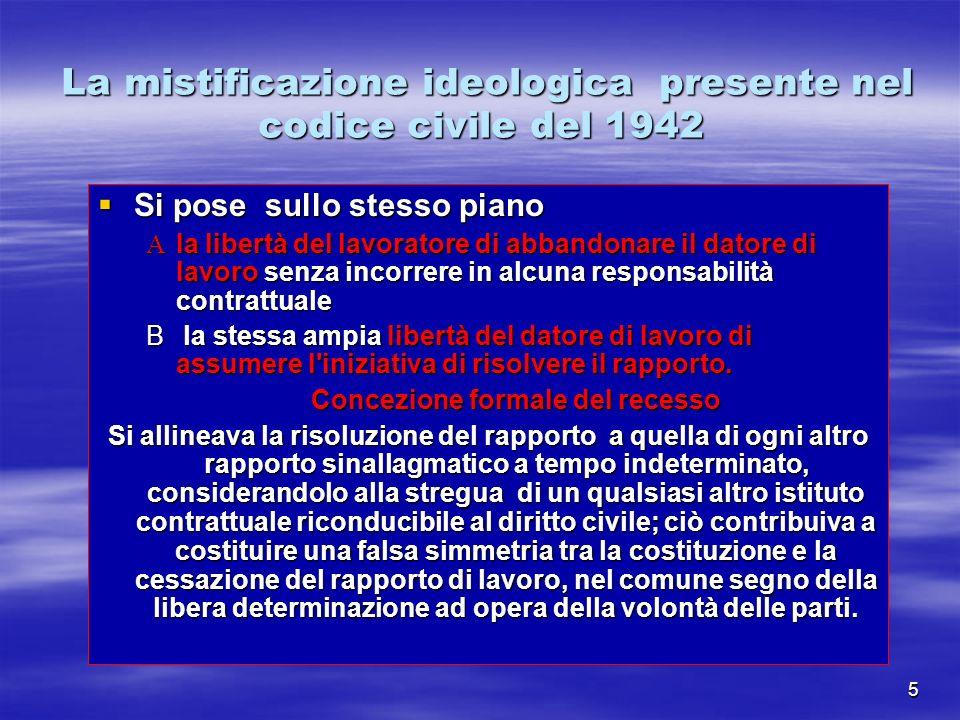 4 Il punto di partenza: la libera recedibilità bilaterale Né dallobbligo di preavviso Né dallobbligo di preavviso Né dalla previsione del licenziament