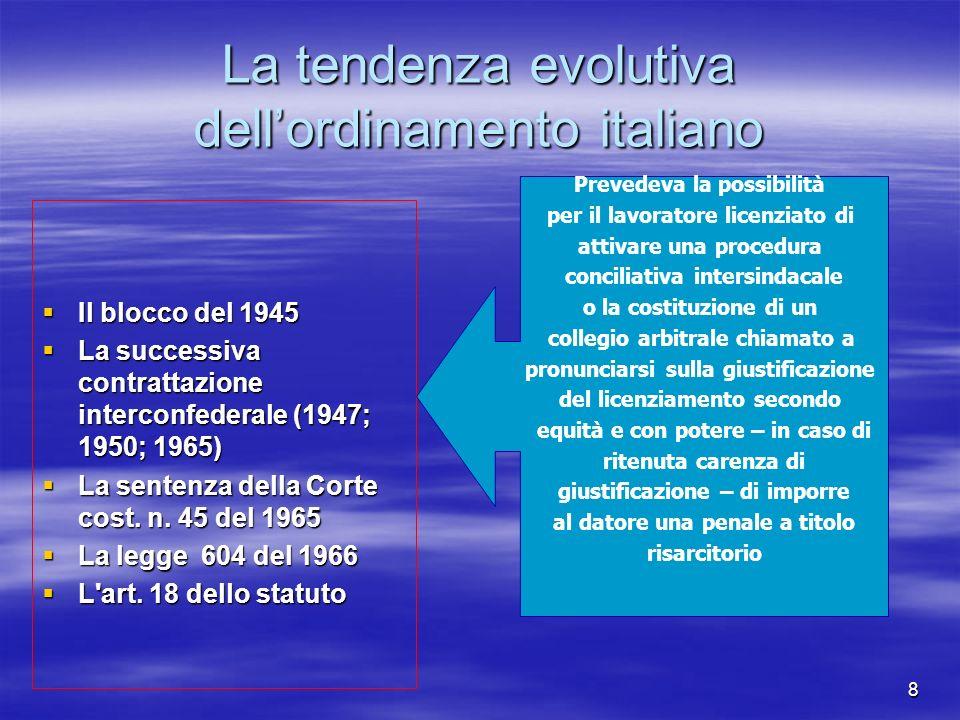 8 La tendenza evolutiva dellordinamento italiano Il blocco del 1945 Il blocco del 1945 La successiva contrattazione interconfederale (1947; 1950; 1965) La successiva contrattazione interconfederale (1947; 1950; 1965) La sentenza della Corte cost.