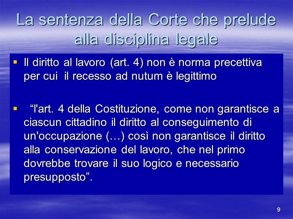 9 La sentenza della Corte che prelude alla disciplina legale Il diritto al lavoro (art.