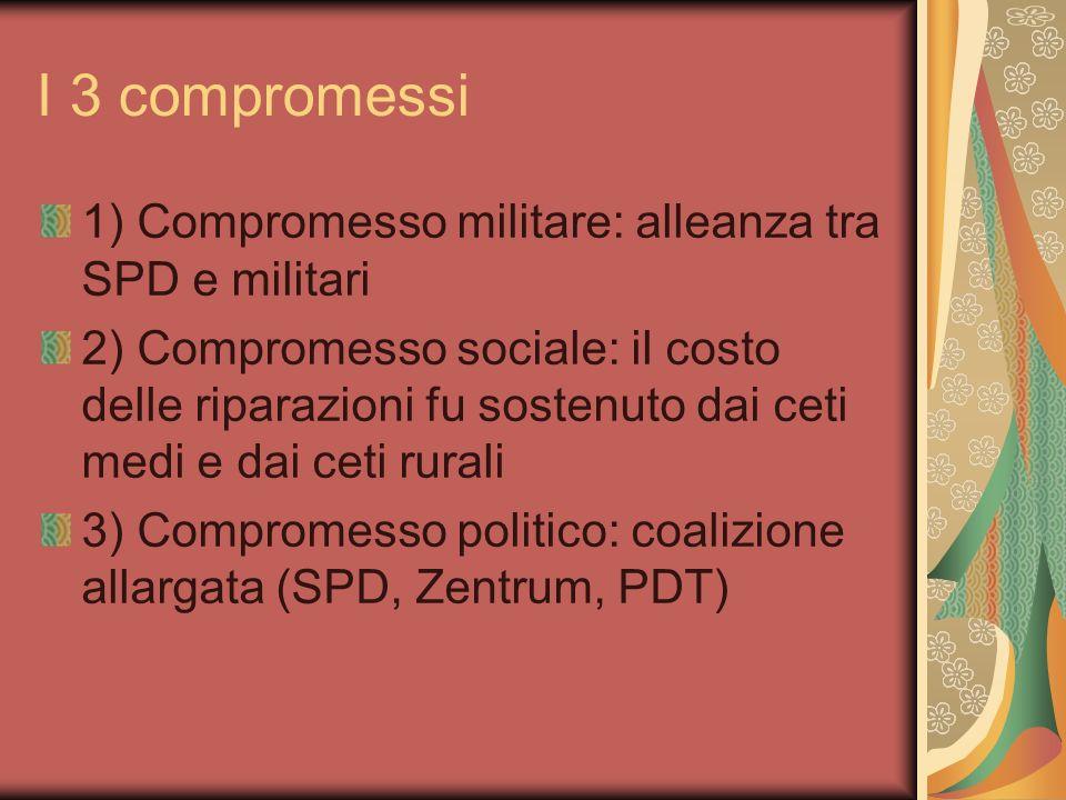 I 3 compromessi 1) Compromesso militare: alleanza tra SPD e militari 2) Compromesso sociale: il costo delle riparazioni fu sostenuto dai ceti medi e dai ceti rurali 3) Compromesso politico: coalizione allargata (SPD, Zentrum, PDT)