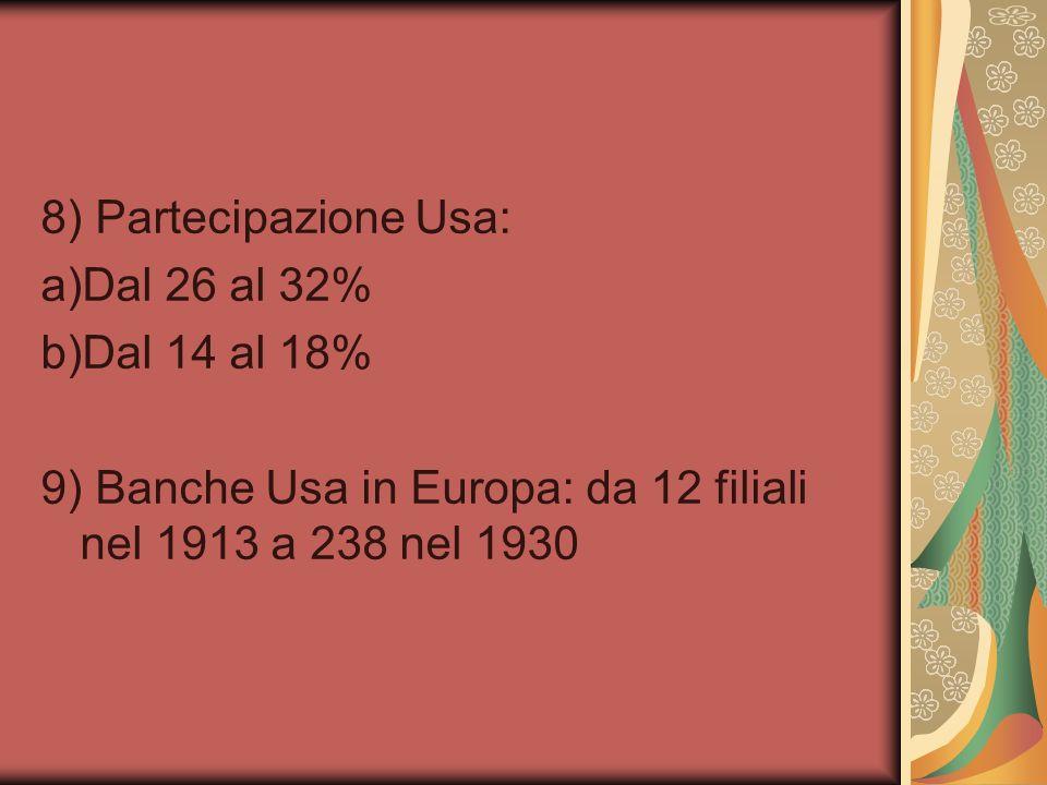 8) Partecipazione Usa: a)Dal 26 al 32% b)Dal 14 al 18% 9) Banche Usa in Europa: da 12 filiali nel 1913 a 238 nel 1930