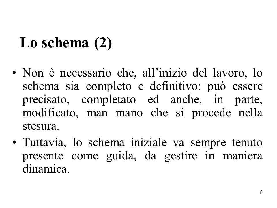 88 Lo schema (2) Non è necessario che, allinizio del lavoro, lo schema sia completo e definitivo: può essere precisato, completato ed anche, in parte, modificato, man mano che si procede nella stesura.