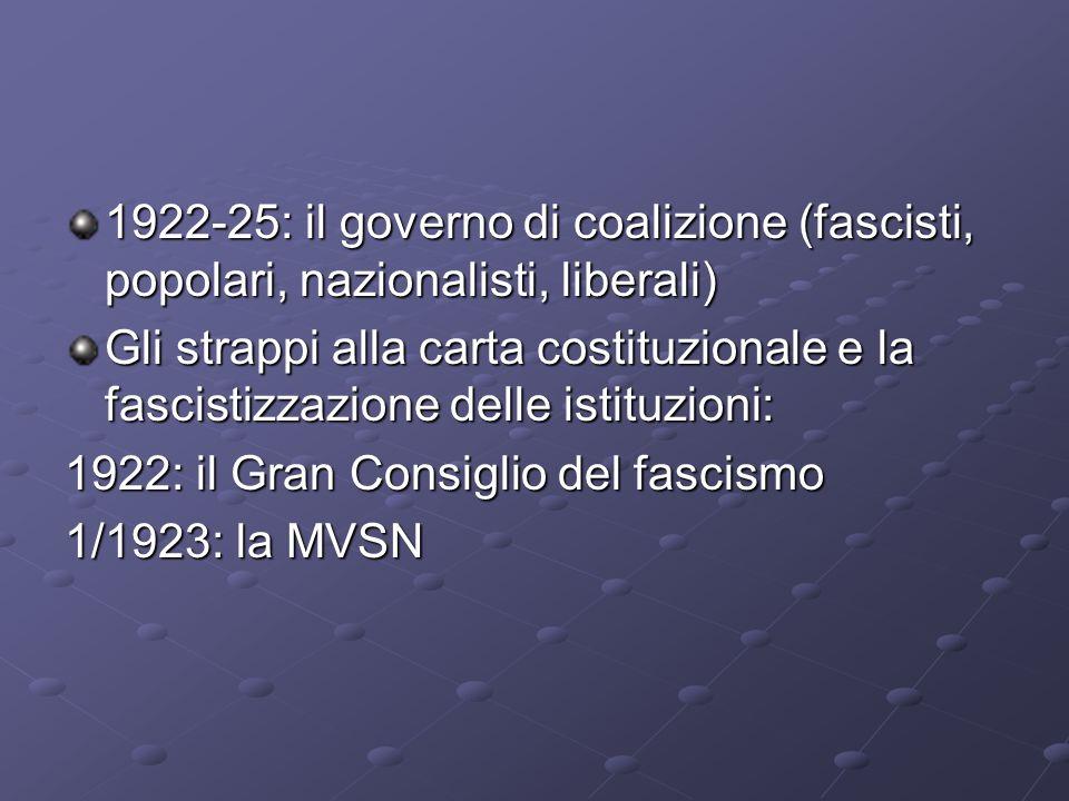 1922-25: il governo di coalizione (fascisti, popolari, nazionalisti, liberali) Gli strappi alla carta costituzionale e la fascistizzazione delle istit