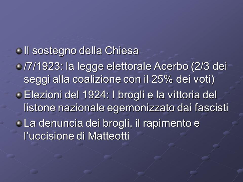 Il sostegno della Chiesa /7/1923: la legge elettorale Acerbo (2/3 dei seggi alla coalizione con il 25% dei voti) Elezioni del 1924: I brogli e la vitt