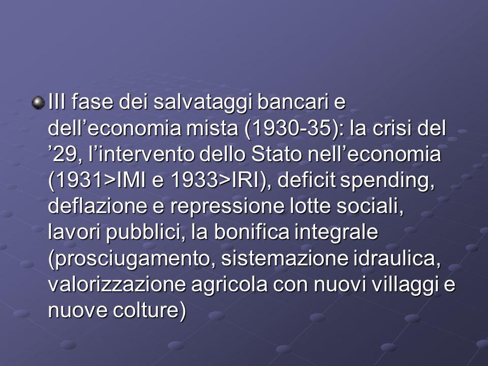 III fase dei salvataggi bancari e delleconomia mista (1930-35): la crisi del 29, lintervento dello Stato nelleconomia (1931>IMI e 1933>IRI), deficit s