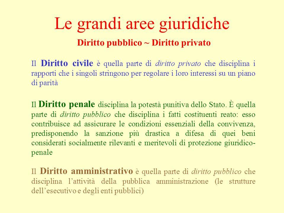 Le grandi aree giuridiche Il Diritto civile è quella parte di diritto privato che disciplina i rapporti che i singoli stringono per regolare i loro in