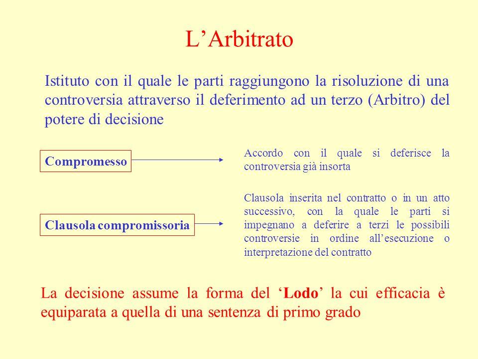 LArbitrato Istituto con il quale le parti raggiungono la risoluzione di una controversia attraverso il deferimento ad un terzo (Arbitro) del potere di