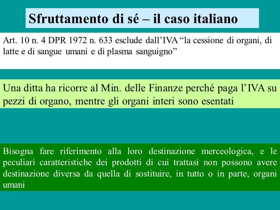 Sfruttamento di sé – il caso italiano Una ditta ha ricorre al Min. delle Finanze perché paga lIVA su pezzi di organo, mentre gli organi interi sono es