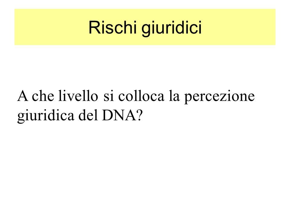 Rischi giuridici A che livello si colloca la percezione giuridica del DNA?