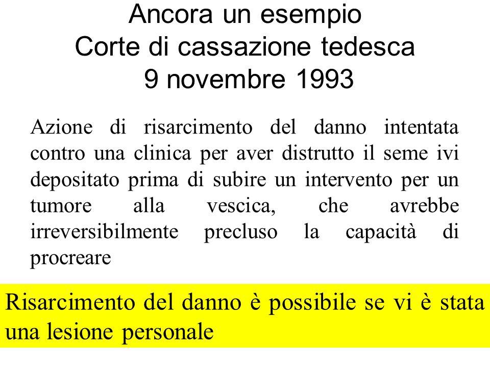 Ancora un esempio Corte di cassazione tedesca 9 novembre 1993 Azione di risarcimento del danno intentata contro una clinica per aver distrutto il seme