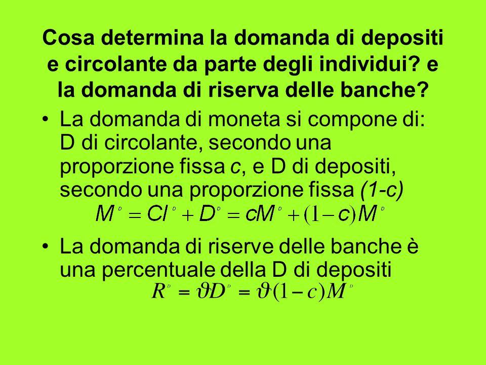 Cosa determina la domanda di depositi e circolante da parte degli individui? e la domanda di riserva delle banche? La domanda di moneta si compone di: