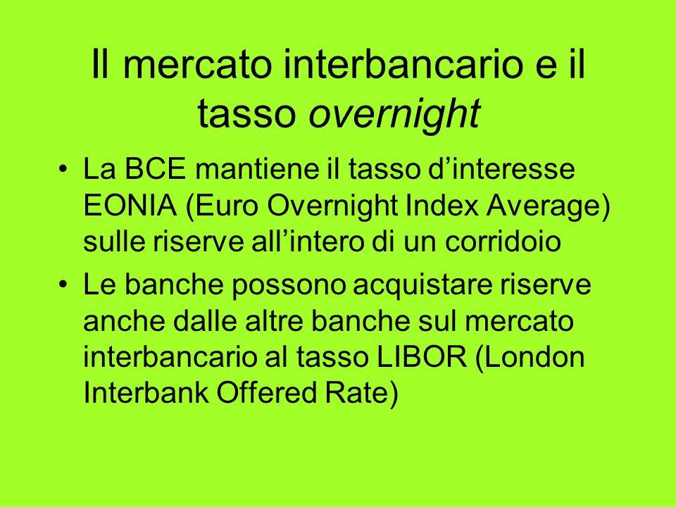 Il mercato interbancario e il tasso overnight La BCE mantiene il tasso dinteresse EONIA (Euro Overnight Index Average) sulle riserve allintero di un c