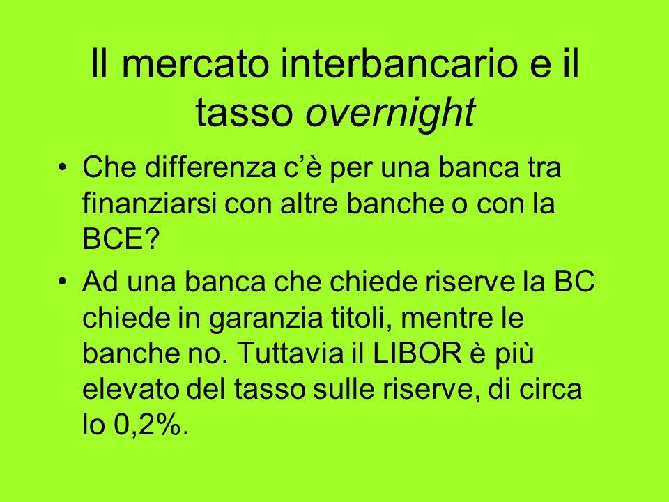 Il mercato interbancario e il tasso overnight Che differenza cè per una banca tra finanziarsi con altre banche o con la BCE? Ad una banca che chiede r