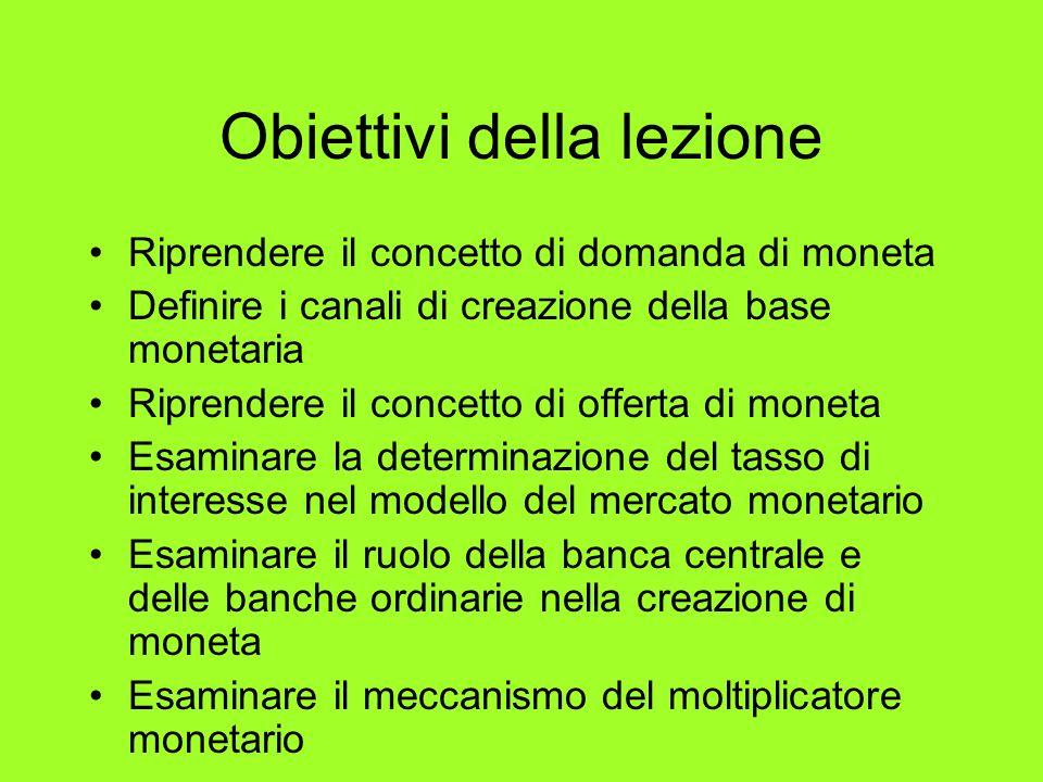 Obiettivi della lezione Riprendere il concetto di domanda di moneta Definire i canali di creazione della base monetaria Riprendere il concetto di offe