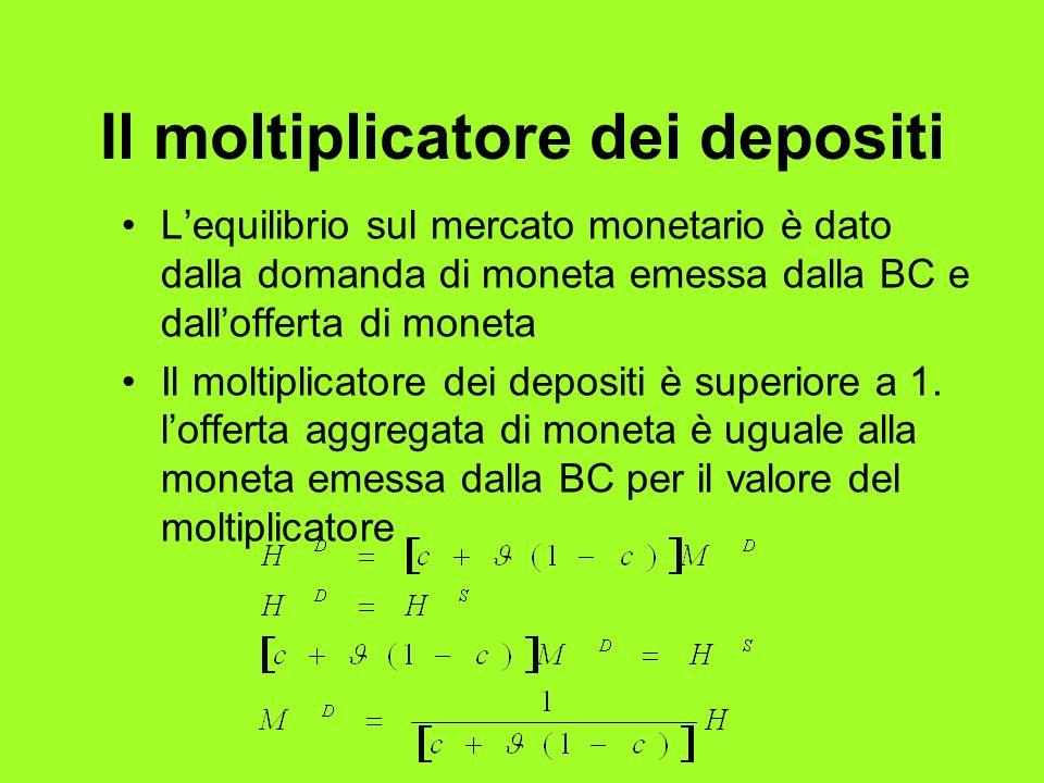 Il moltiplicatore dei depositi Lequilibrio sul mercato monetario è dato dalla domanda di moneta emessa dalla BC e dallofferta di moneta Il moltiplicat