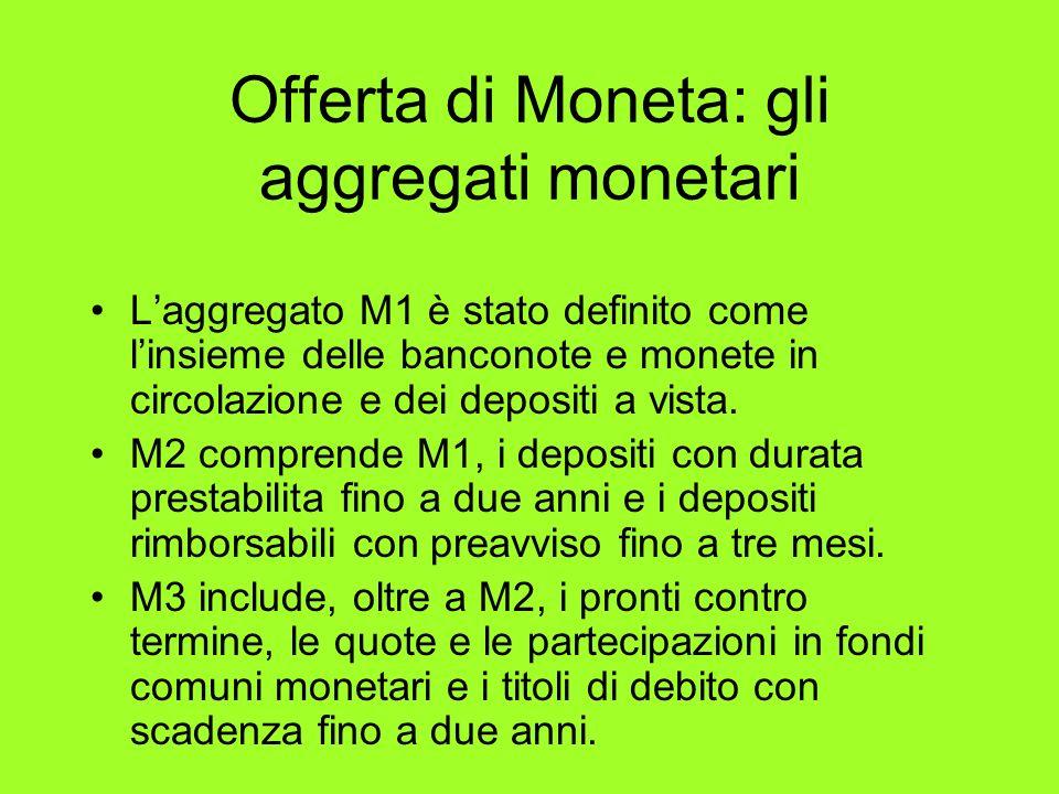 Offerta di Moneta: gli aggregati monetari Laggregato M1 è stato definito come linsieme delle banconote e monete in circolazione e dei depositi a vista