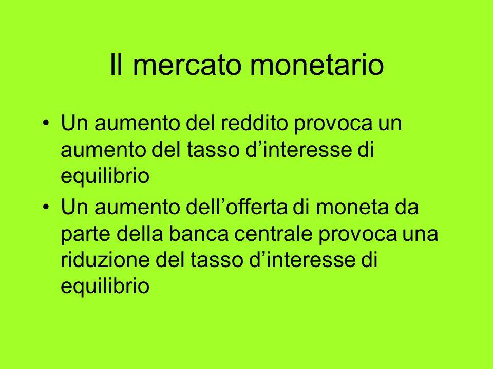 Il mercato monetario Un aumento del reddito provoca un aumento del tasso dinteresse di equilibrio Un aumento dellofferta di moneta da parte della banc