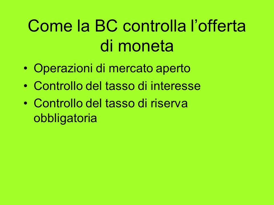 Come la BC controlla lofferta di moneta Operazioni di mercato aperto Controllo del tasso di interesse Controllo del tasso di riserva obbligatoria