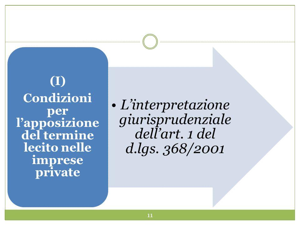 11 Linterpretazione giurisprudenziale dellart. 1 del d.lgs. 368/2001 (I) Condizioni per lapposizione del termine lecito nelle imprese private