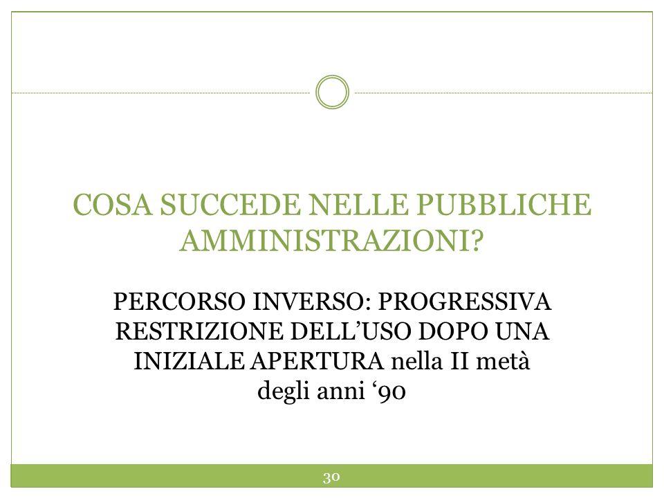 30 COSA SUCCEDE NELLE PUBBLICHE AMMINISTRAZIONI.