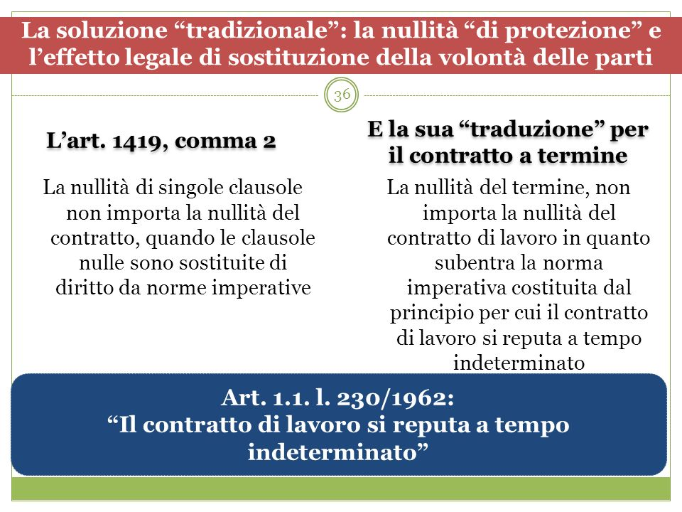 36 Lart. 1419, comma 2 E la sua traduzione per il contratto a termine La nullità di singole clausole non importa la nullità del contratto, quando le c