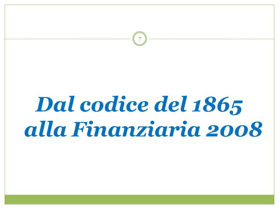 7 Dal codice del 1865 alla Finanziaria 2008