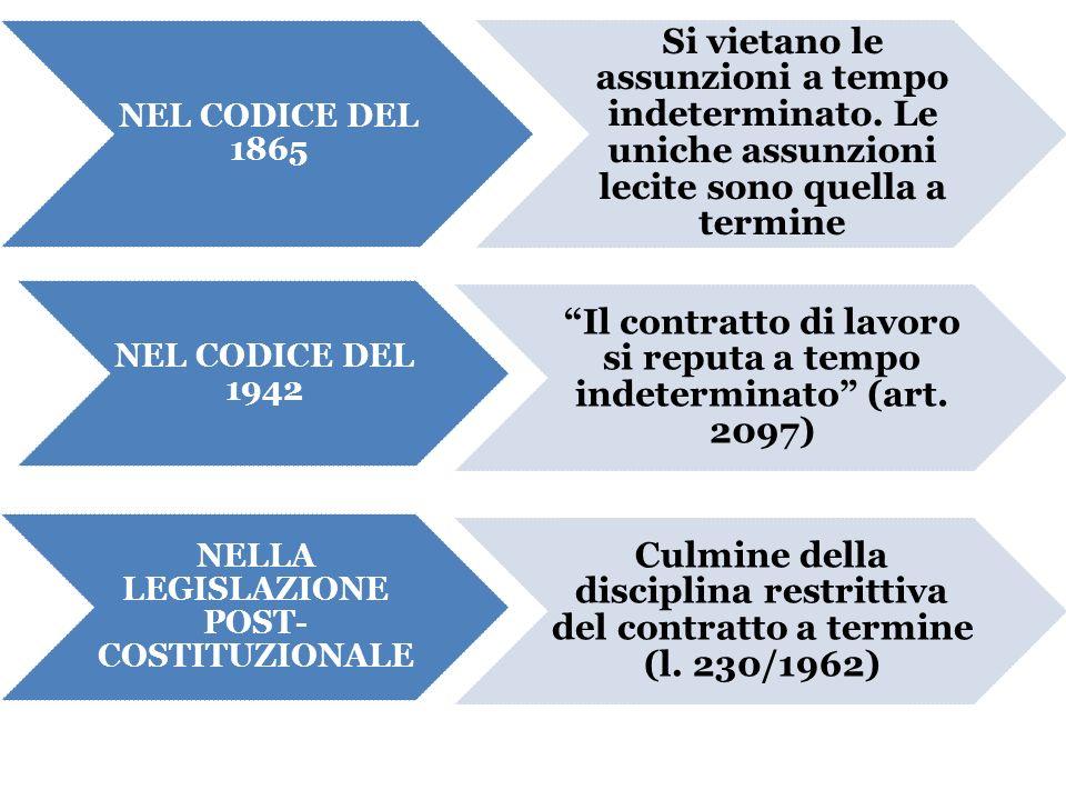 29 Lorientamento restrittivo della giurisprudenza Leccezionalità e la temporaneità del contratto a termine: viene corretta la stessa interpretazione del governo RESUME