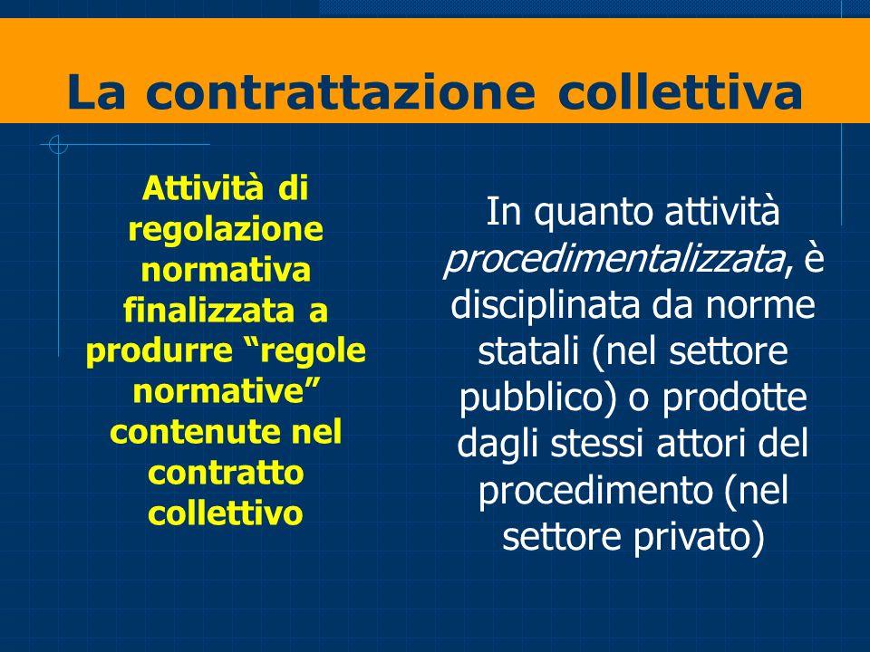 La contrattazione collettiva In quanto attività procedimentalizzata, è disciplinata da norme statali (nel settore pubblico) o prodotte dagli stessi at