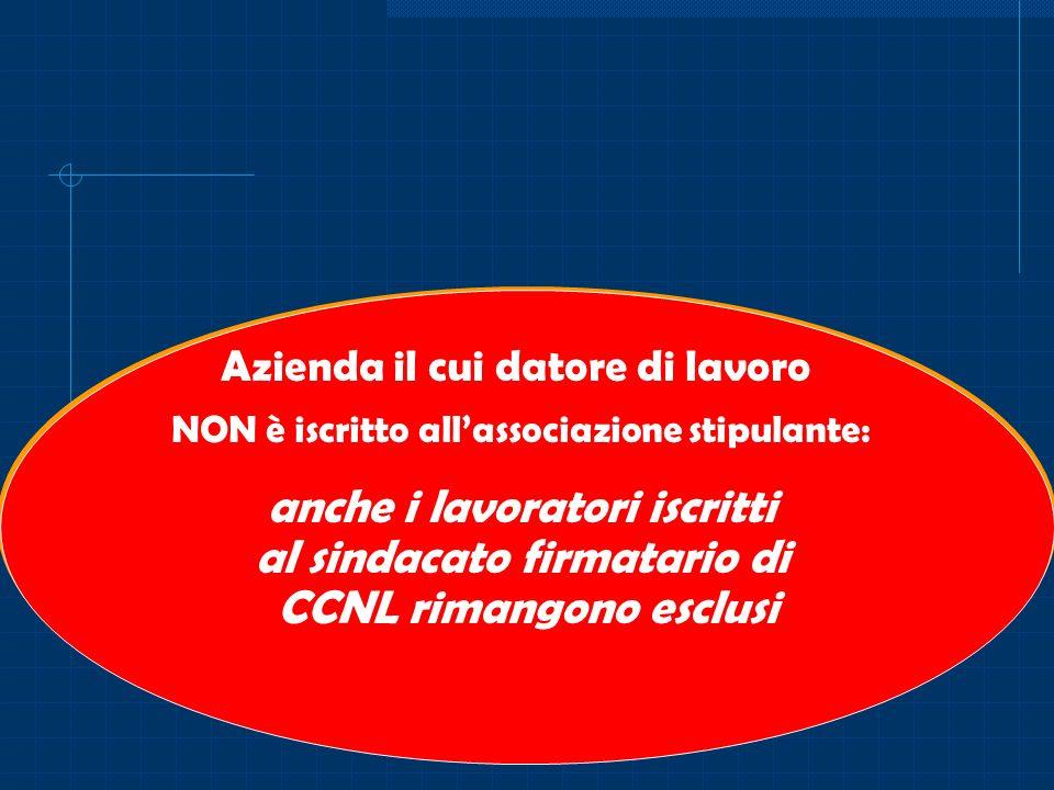 anche i lavoratori iscritti al sindacato firmatario di CCNL rimangono esclusi Azienda il cui datore di lavoro NON è iscritto allassociazione stipulant