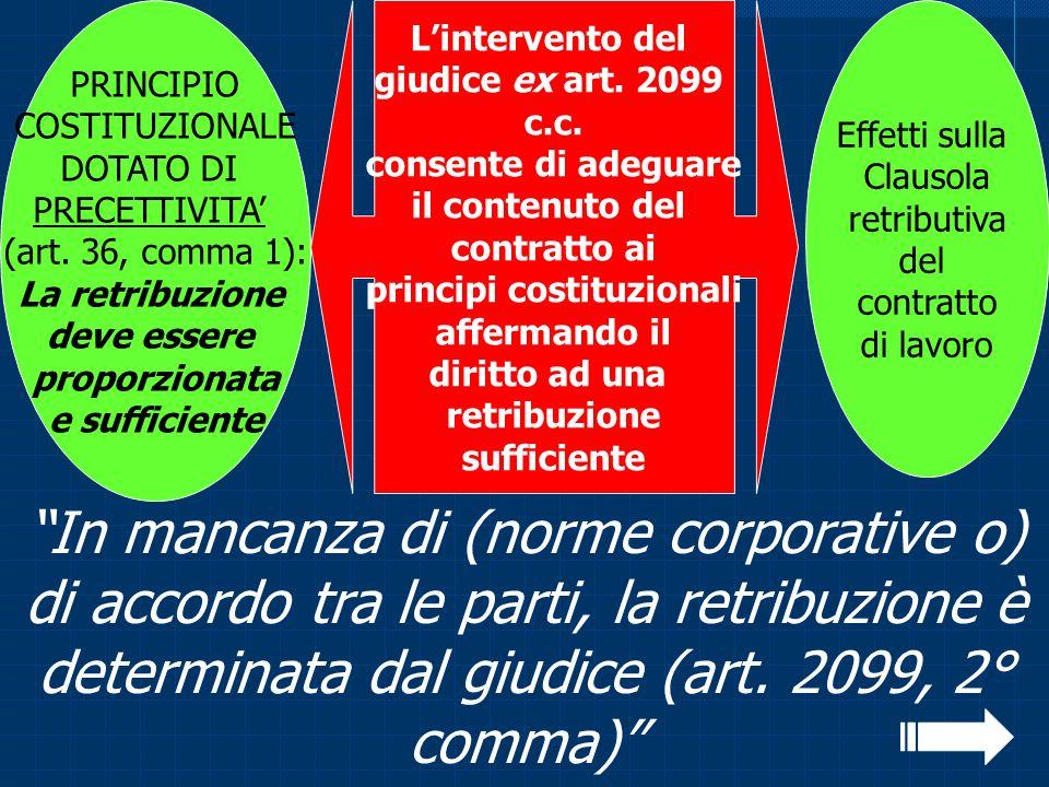 PRINCIPIO COSTITUZIONALE DOTATO DI PRECETTIVITA (art. 36, comma 1): La retribuzione deve essere proporzionata e sufficiente Effetti sulla Clausola ret