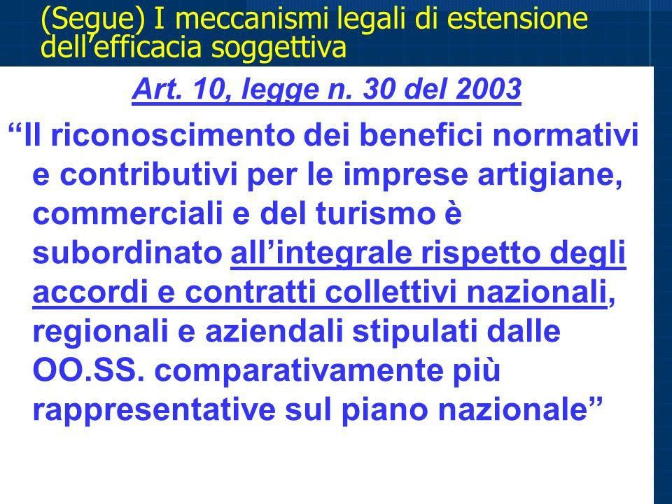 (Segue) I meccanismi legali di estensione dellefficacia soggettiva Art. 10, legge n. 30 del 2003 Il riconoscimento dei benefici normativi e contributi