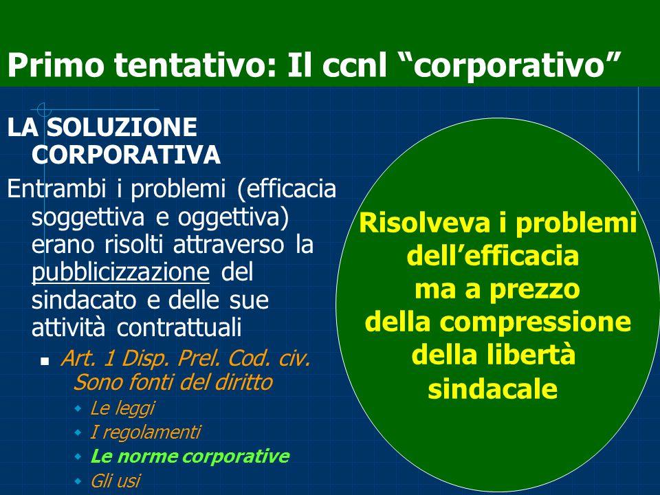 Primo tentativo: Il ccnl corporativo LA SOLUZIONE CORPORATIVA Entrambi i problemi (efficacia soggettiva e oggettiva) erano risolti attraverso la pubbl