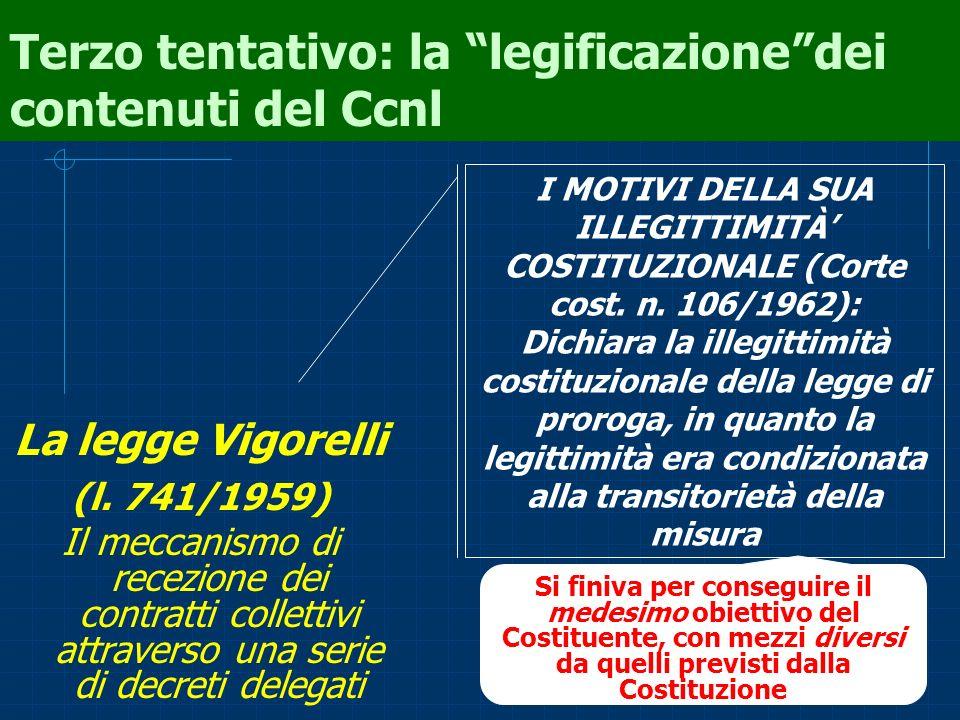 Terzo tentativo: la legificazionedei contenuti del Ccnl La legge Vigorelli (l. 741/1959) Il meccanismo di recezione dei contratti collettivi attravers
