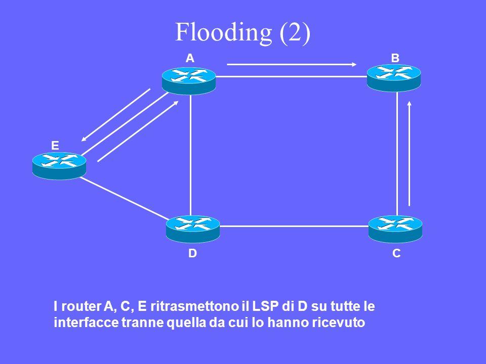 B CD A E I router A, C, E ritrasmettono il LSP di D su tutte le interfacce tranne quella da cui lo hanno ricevuto Flooding (2)