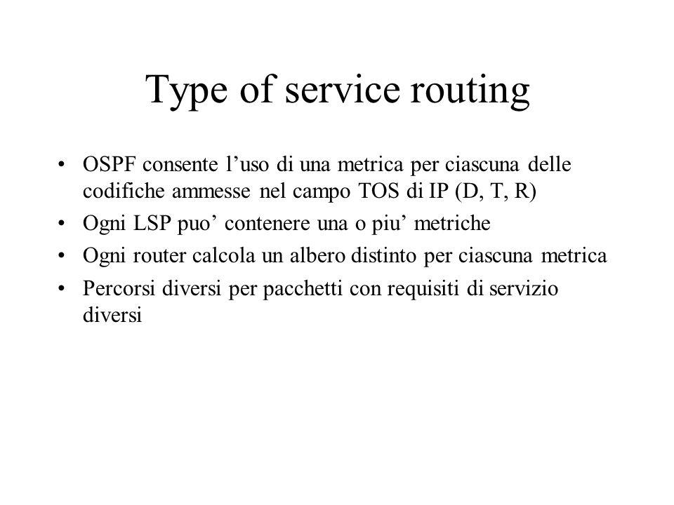Type of service routing OSPF consente luso di una metrica per ciascuna delle codifiche ammesse nel campo TOS di IP (D, T, R) Ogni LSP puo contenere un