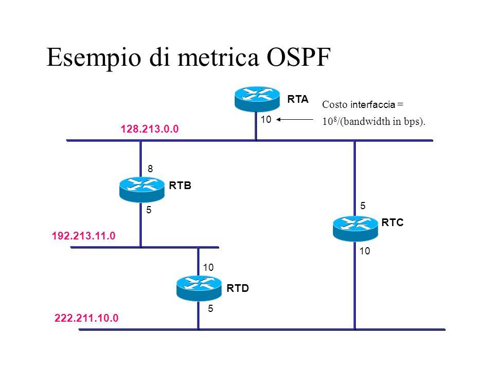 Esempio di metrica OSPF RTA RTB RTC RTD 10 8 5 5 128.213.0.0 192.213.11.0 222.211.10.0 5 Costo interfaccia = 10 8 /(bandwidth in bps).