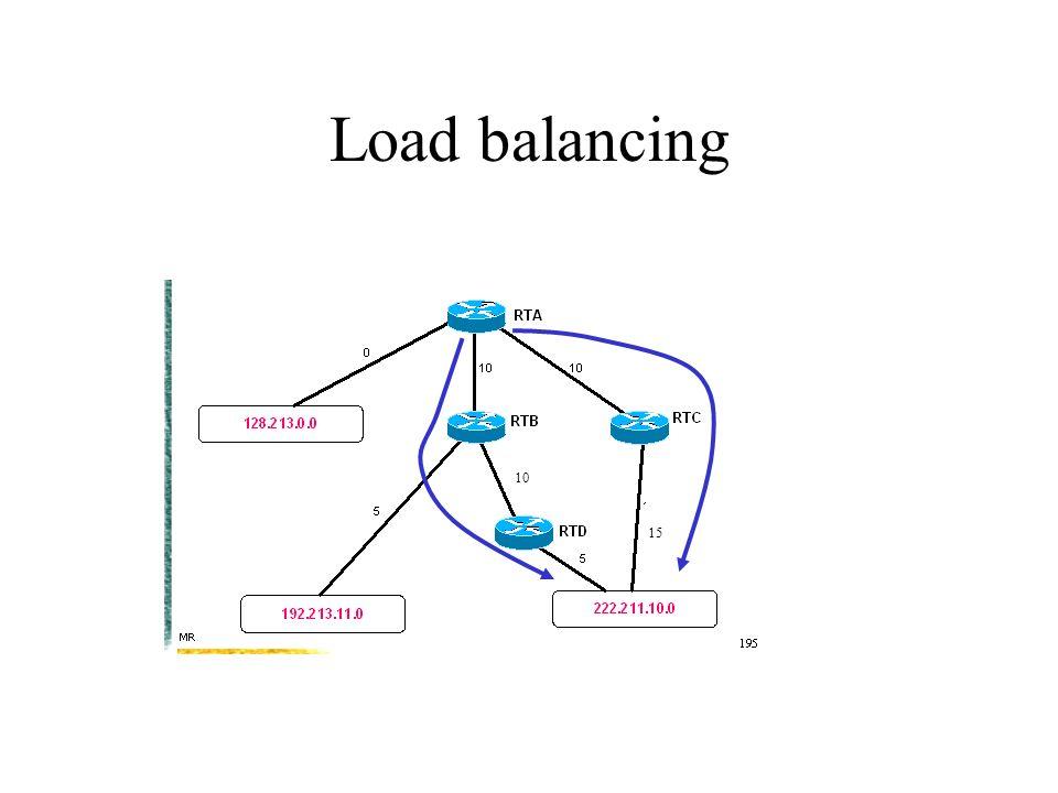 Load balancing 10 15