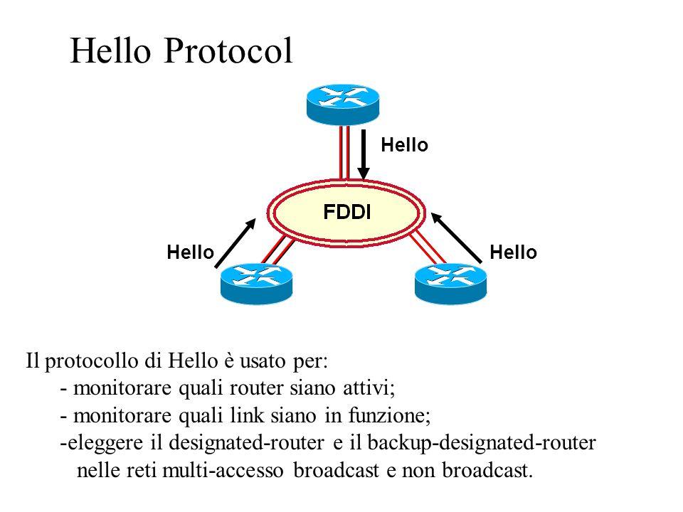 Hello Hello Protocol Il protocollo di Hello è usato per: - monitorare quali router siano attivi; - monitorare quali link siano in funzione; -eleggere