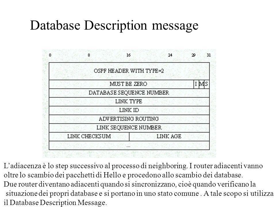 Database Description message Ladiacenza è lo step successivo al processo di neighboring. I router adiacenti vanno oltre lo scambio dei pacchetti di He